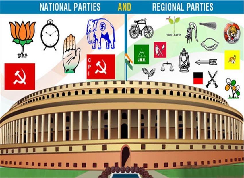 list of political parties in india national political
